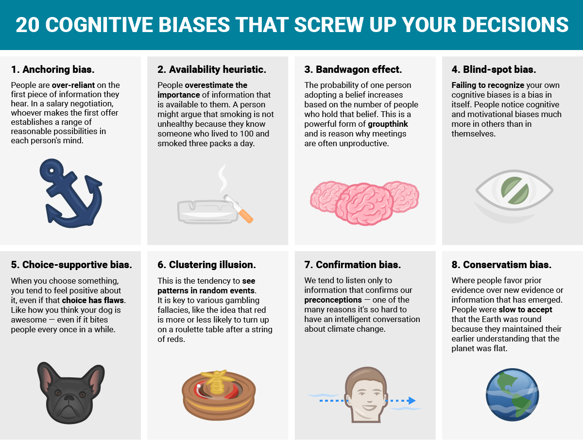 Infographic on media bias